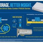 Intel SSD Data Center 3.0.26 [Latest]