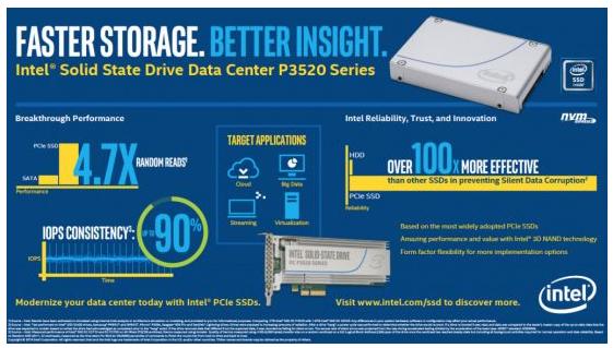 Intel SSD Data Center Tool