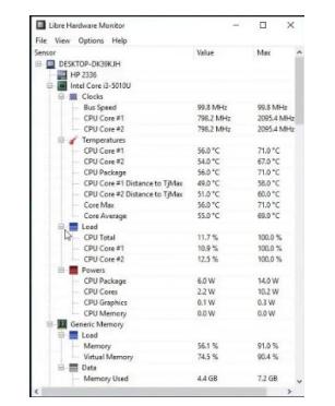Libre Hardware Monitor
